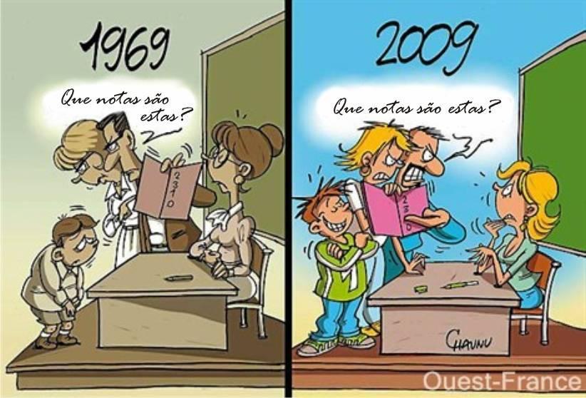 professores-1969-e-2009